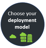 Choose your deployment model