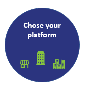 Step one – choose the platform
